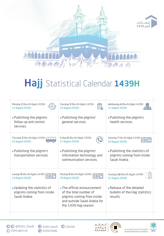 Dhul Hijja 2019 Calendrier.Gastat Launches The Statistical Calendar For 1439h Hajj