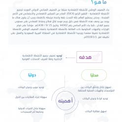 التصنيف الوطني للأنشطة الاقتصادية Isic4 الهيئة العامة للإحصاء