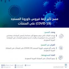 """GASTAT Invites Establishments of Private Sector to Participate in """"COVID-19 Impact on Commercial Activities Survey"""" Through e- Questionnaire"""
